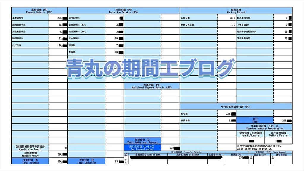 トヨタ期間工給与明細2021年3月分(4月支給)完全版