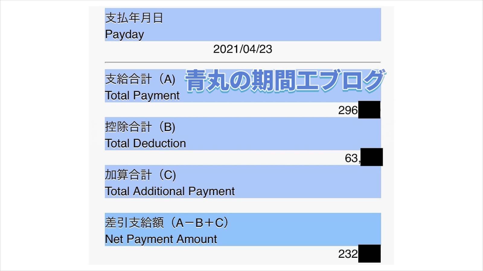 トヨタ期間工給与明細2021年3月分(4月支給)簡易版